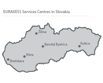 Service Centres in SLOVAKIA